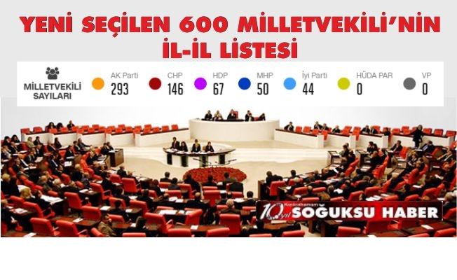 SEÇİLEN 600 MİLLETVEKİLİ
